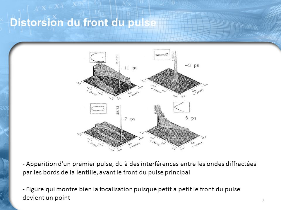 Distorsion du front du pulse 7 - Apparition d'un premier pulse, du à des interférences entre les ondes diffractées par les bords de la lentille, avant