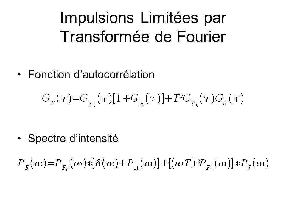 Impulsions Limitées par Transformée de Fourier Fonction d'autocorrélation Spectre d'intensité