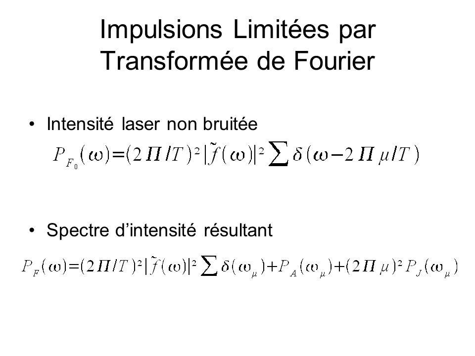 Impulsions Limitées par Transformée de Fourier Intensité laser non bruitée Spectre d'intensité résultant
