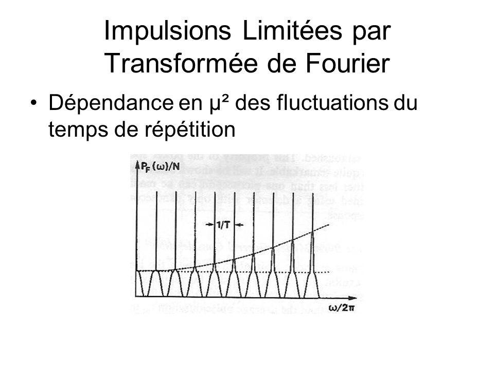 Impulsions Limitées par Transformée de Fourier Dépendance en µ² des fluctuations du temps de répétition