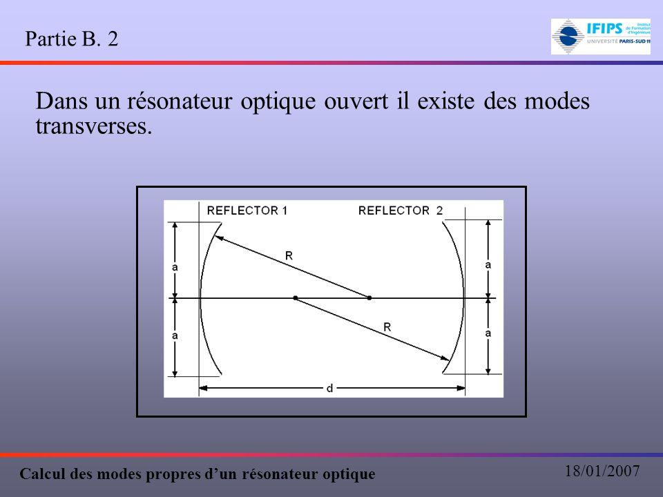 Partie B.2 Dans un résonateur optique ouvert il existe des modes transverses.