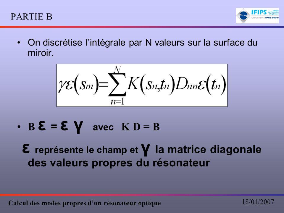 PARTIE B Pour obtenir les modes propres de la cavité, on multiplie ε par B, on normalise puis on répète le procédé jusqu'à l'obtention d'une constante multiplicative: γ Calcul des modes propres d'un résonateur optique 18/01/2007