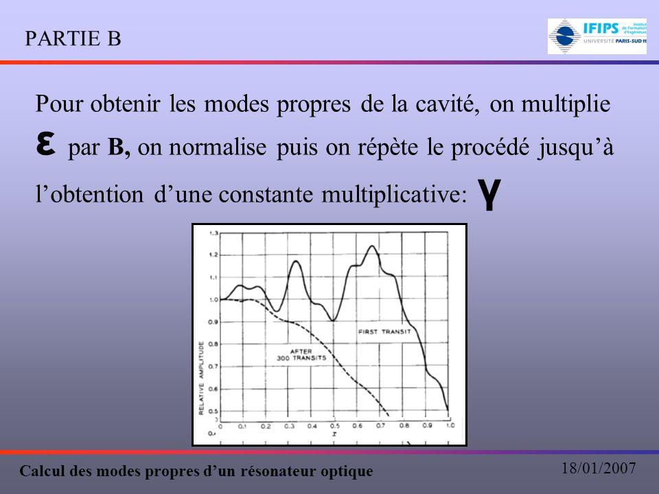 PARTIE B Modes transverses Calcul des modes propres d'un résonateur optique 18/01/2007 Laguerre-GaussienHermite-Gaussien Cylindriques: TEM pl Rectangulaires: TEM mn