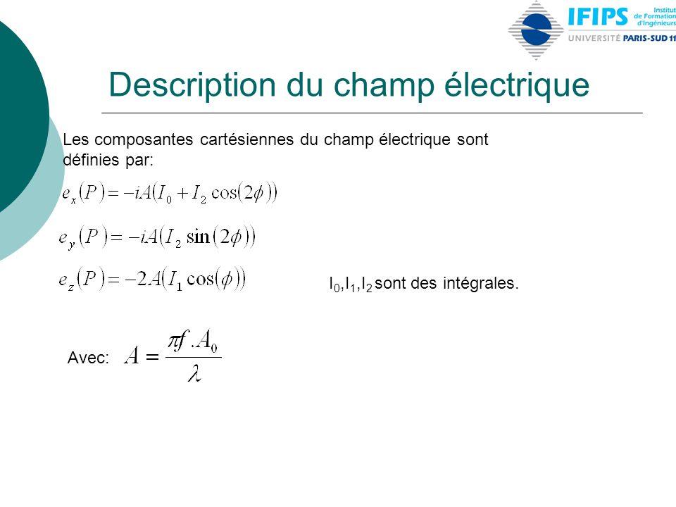 Description du champ électrique I 0,I 1,I 2 sont des intégrales. Les composantes cartésiennes du champ électrique sont définies par: Avec:
