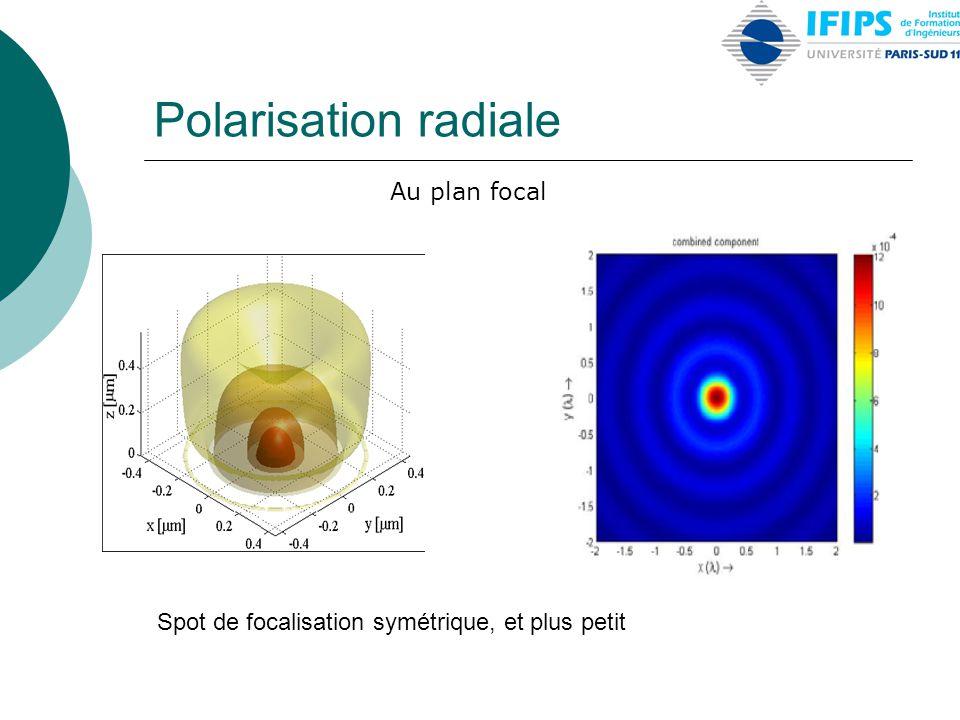 Polarisation radiale Spot de focalisation symétrique, et plus petit Au plan focal