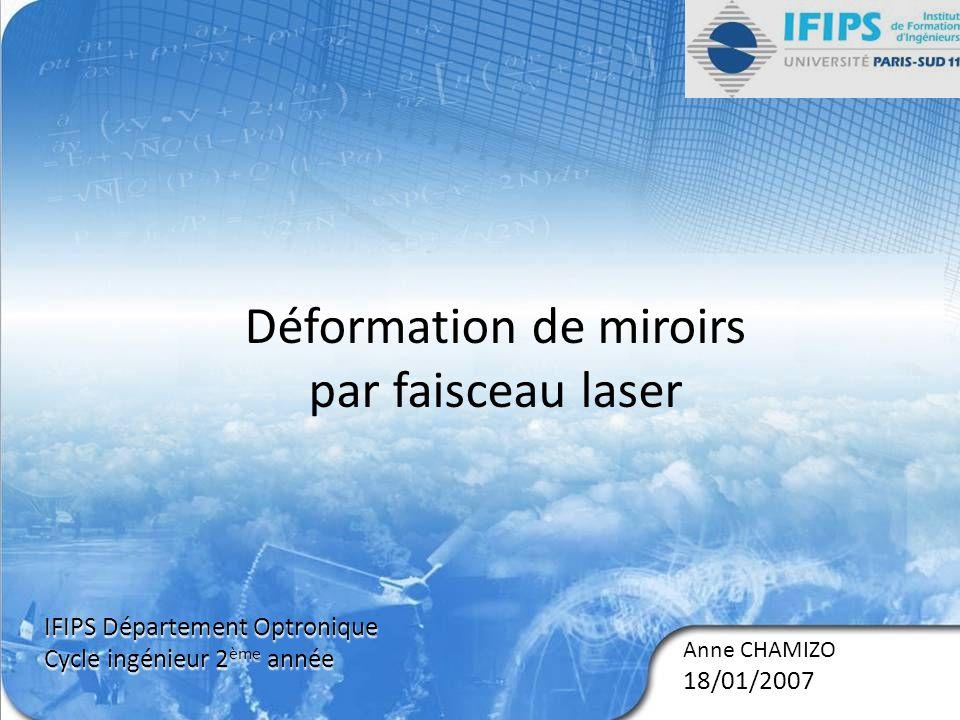 Anne CHAMIZO 18/01/2007 Déformation de miroirs par faisceau laser IFIPS Département Optronique Cycle ingénieur 2 ème année
