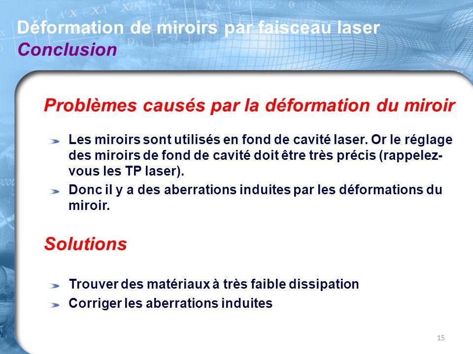 Problèmes causés par la déformation du miroir Les miroirs sont utilisés en fond de cavité laser. Or le réglage des miroirs de fond de cavité doit être
