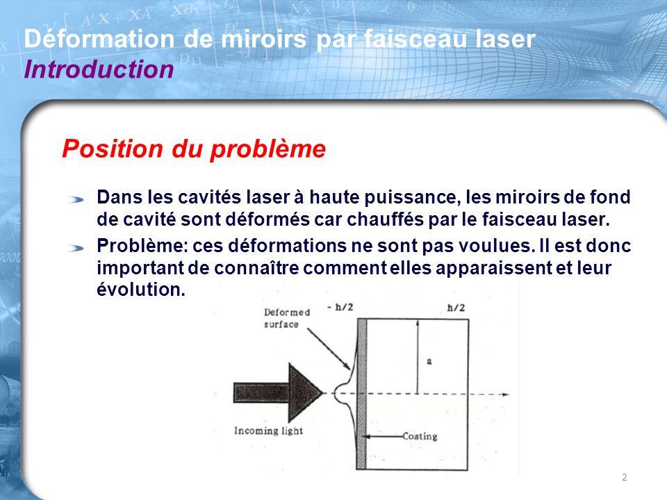 Position du problème Dans les cavités laser à haute puissance, les miroirs de fond de cavité sont déformés car chauffés par le faisceau laser. Problèm
