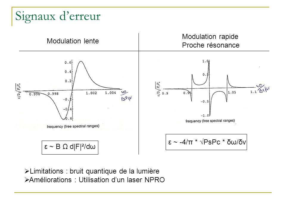Signaux d'erreur Modulation lente Modulation rapide Proche résonance ε ~ B Ω d|F|²/dω ε ~ -4/π * √PsPc * δω/δν  Limitations : bruit quantique de la l