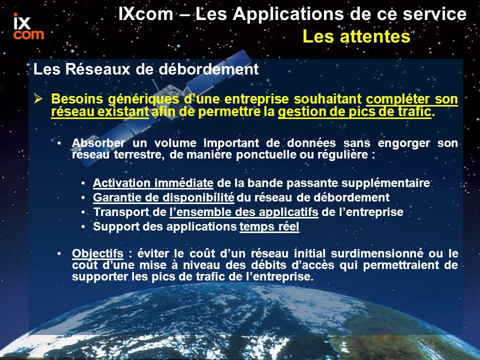 IXcom – Les Applications de ce service Les attentes  Besoins génériques d'une entreprise souhaitant compléter son réseau existant afin de permettre la gestion de pics de trafic.