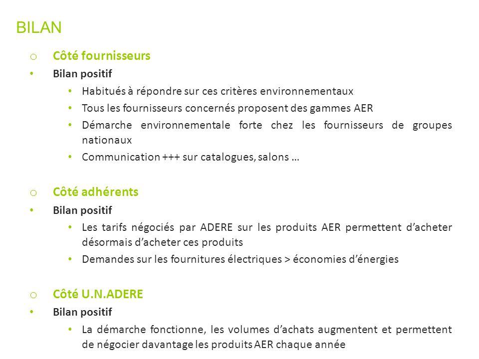 o Côté fournisseurs Bilan positif Habitués à répondre sur ces critères environnementaux Tous les fournisseurs concernés proposent des gammes AER Démar