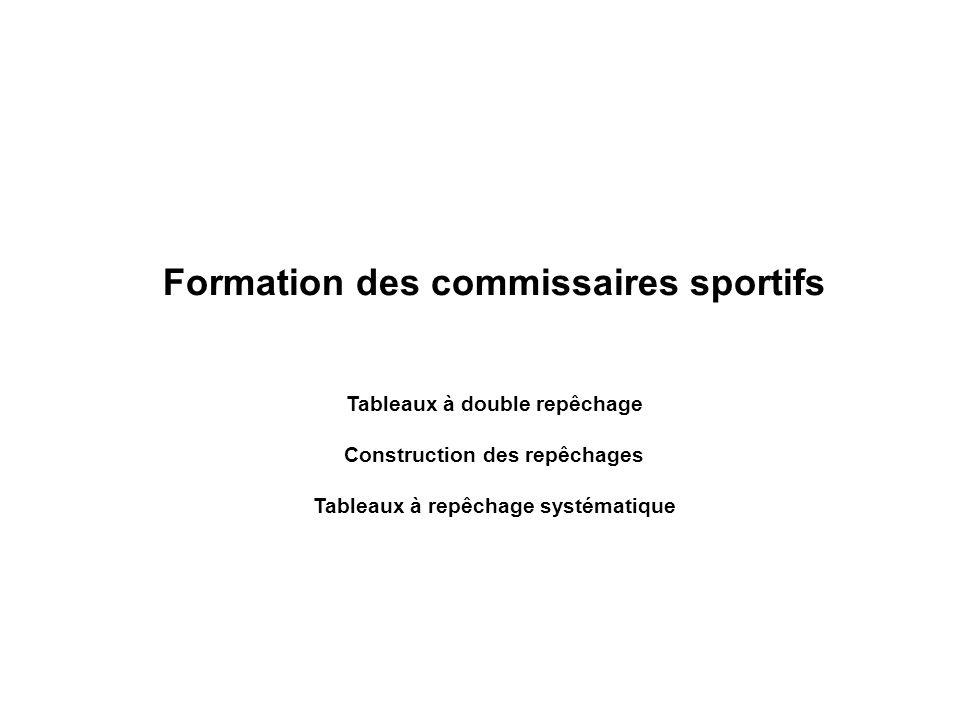 CESAR Jules MARC Antoine IW Y K P IWYKP 1 0 0 1 2 00 111 1001.