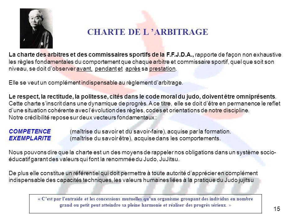 15 CHARTE DE L 'ARBITRAGE La charte des arbitres et des commissaires sportifs de la F.F.J.D.A., rapporte de façon non exhaustive les règles fondamenta