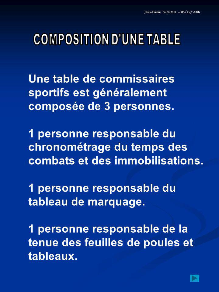 Une table de commissaires sportifs est généralement composée de 3 personnes.