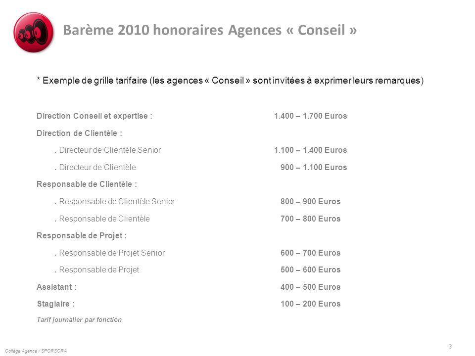Collège Agence / SPORSORA 3 Barème 2010 honoraires Agences « Conseil » * Exemple de grille tarifaire (les agences « Conseil » sont invitées à exprimer