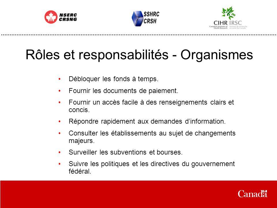Rôles et responsabilités - Organismes Débloquer les fonds à temps.