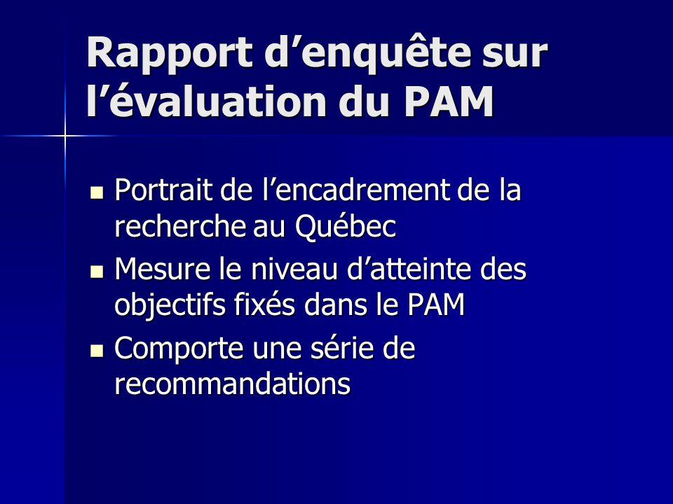Rapport d'enquête sur l'évaluation du PAM Portrait de l'encadrement de la recherche au Québec Portrait de l'encadrement de la recherche au Québec Mesure le niveau d'atteinte des objectifs fixés dans le PAM Mesure le niveau d'atteinte des objectifs fixés dans le PAM Comporte une série de recommandations Comporte une série de recommandations