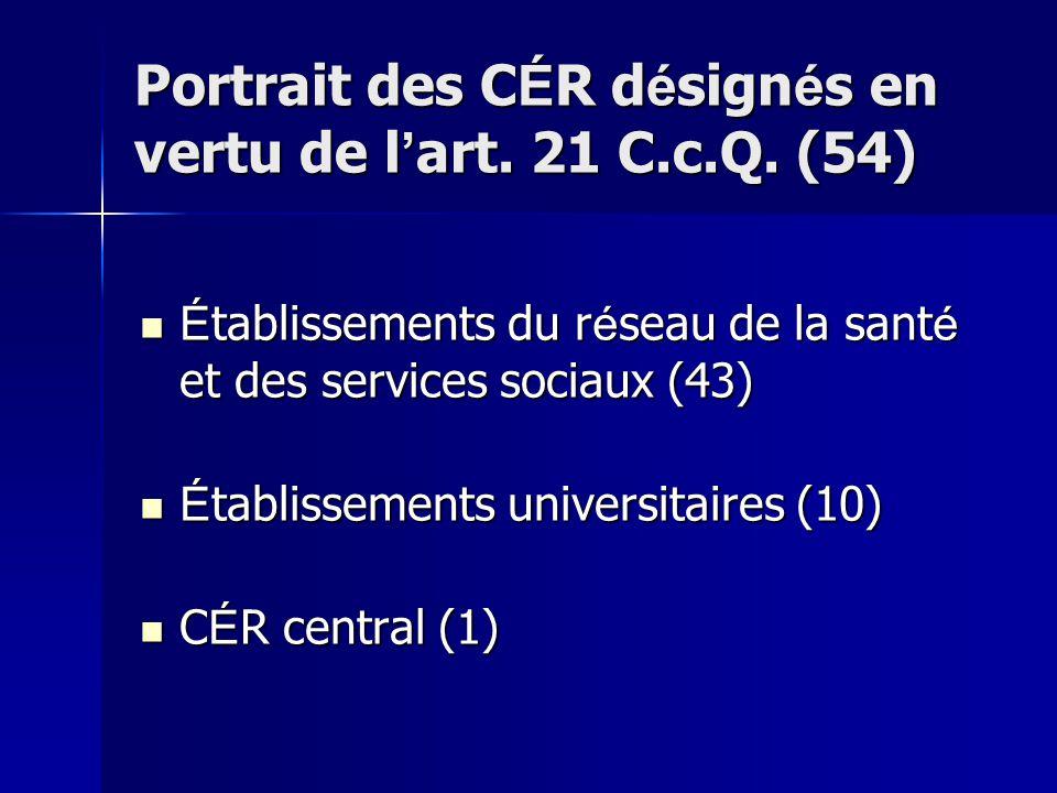 Portrait des C É R d é sign é s en vertu de l ' art.