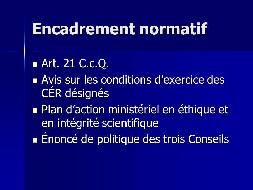 Encadrement normatif Art. 21 C.c.Q. Art. 21 C.c.Q.