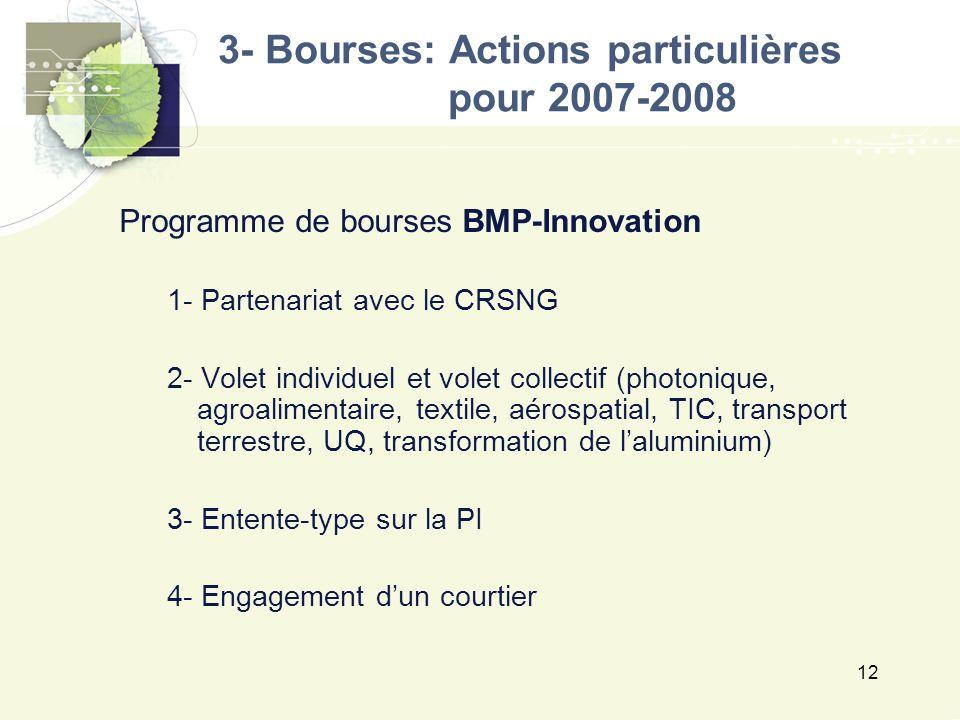 12 3- Bourses: Actions particulières pour 2007-2008 Programme de bourses BMP-Innovation 1- Partenariat avec le CRSNG 2- Volet individuel et volet collectif (photonique, agroalimentaire, textile, aérospatial, TIC, transport terrestre, UQ, transformation de l'aluminium) 3- Entente-type sur la PI 4- Engagement d'un courtier