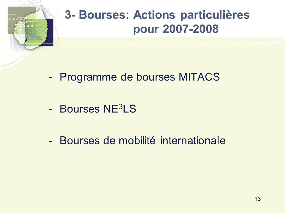 13 3- Bourses: Actions particulières pour 2007-2008 -Programme de bourses MITACS -Bourses NE 3 LS -Bourses de mobilité internationale