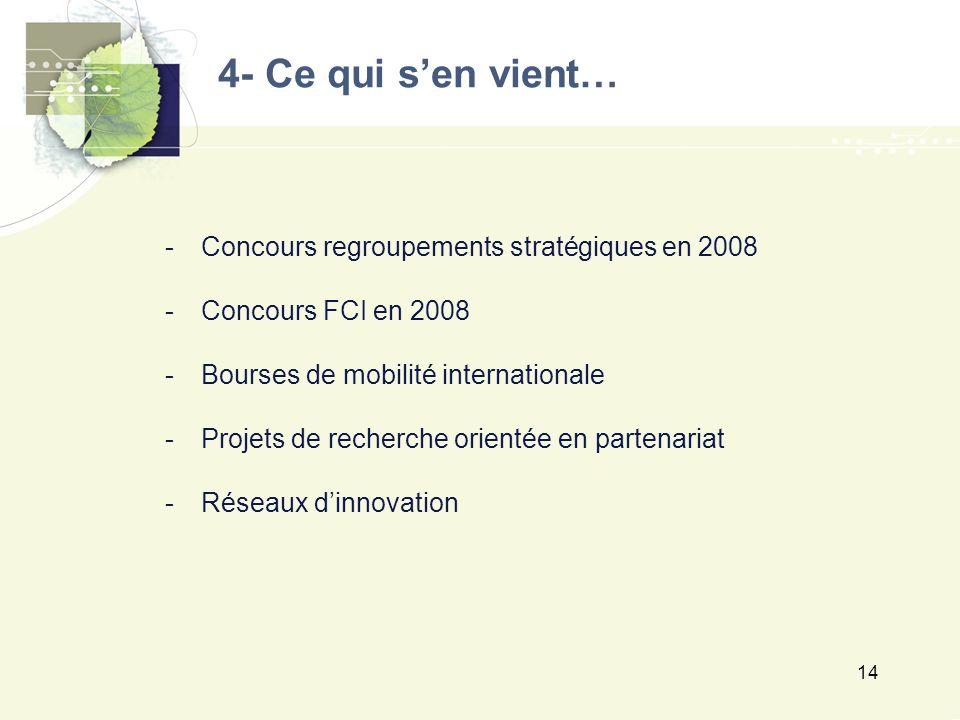 14 4- Ce qui s'en vient… -Concours regroupements stratégiques en 2008 -Concours FCI en 2008 -Bourses de mobilité internationale -Projets de recherche orientée en partenariat -Réseaux d'innovation