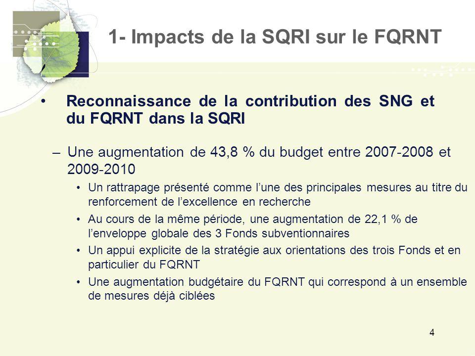 4 –Une augmentation de 43,8 % du budget entre 2007-2008 et 2009-2010 Un rattrapage présenté comme l'une des principales mesures au titre du renforcement de l'excellence en recherche Au cours de la même période, une augmentation de 22,1 % de l'enveloppe globale des 3 Fonds subventionnaires Un appui explicite de la stratégie aux orientations des trois Fonds et en particulier du FQRNT Une augmentation budgétaire du FQRNT qui correspond à un ensemble de mesures déjà ciblées Reconnaissance de la contribution des SNG et du FQRNT dans la SQRI 1- Impacts de la SQRI sur le FQRNT