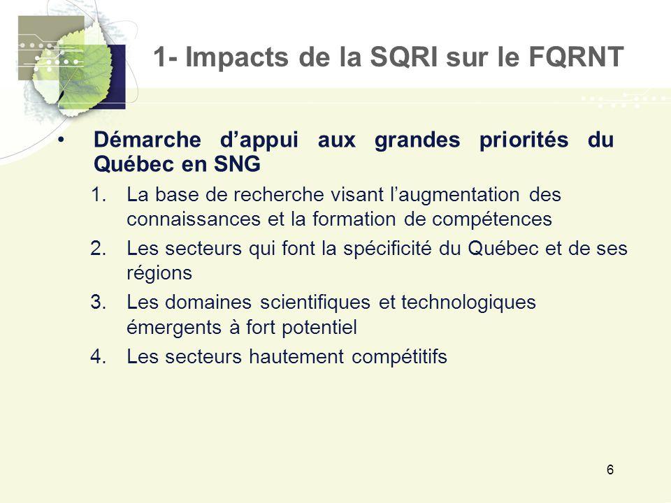 6 1.La base de recherche visant l'augmentation des connaissances et la formation de compétences 2.Les secteurs qui font la spécificité du Québec et de ses régions 3.Les domaines scientifiques et technologiques émergents à fort potentiel 4.Les secteurs hautement compétitifs Démarche d'appui aux grandes priorités du Québec en SNG