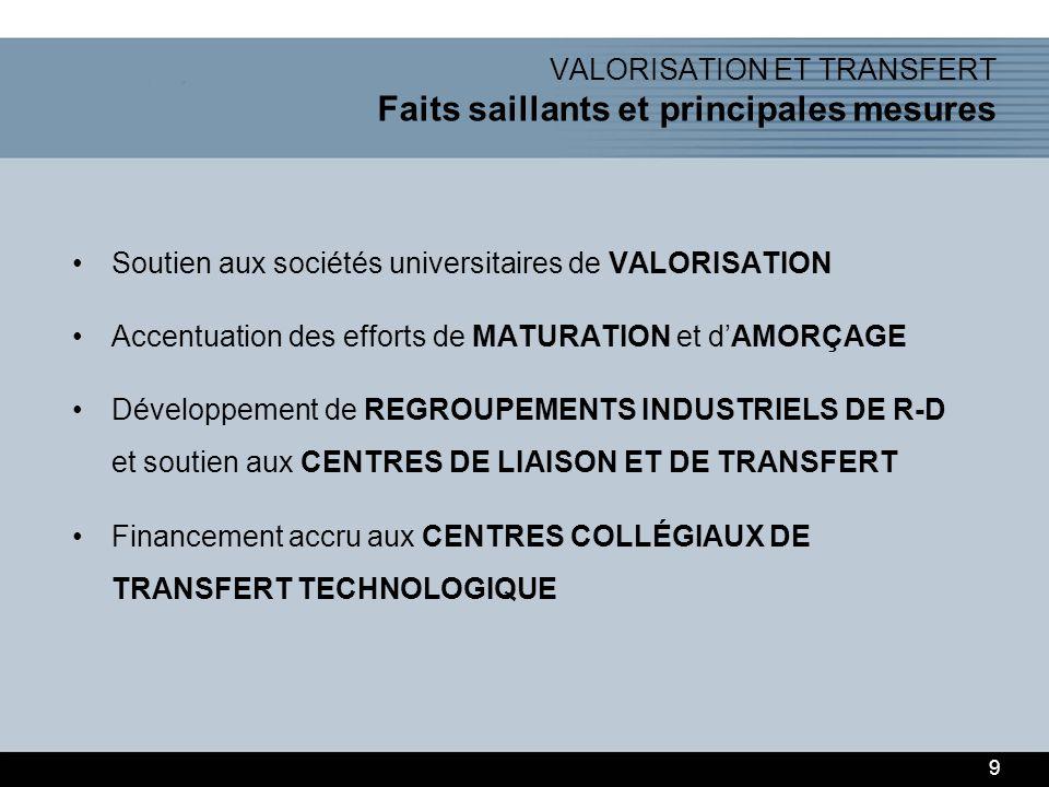 Click to add title of the presentation Soutien aux sociétés universitaires de VALORISATION Accentuation des efforts de MATURATION et d'AMORÇAGE Développement de REGROUPEMENTS INDUSTRIELS DE R-D et soutien aux CENTRES DE LIAISON ET DE TRANSFERT Financement accru aux CENTRES COLLÉGIAUX DE TRANSFERT TECHNOLOGIQUE 9 VALORISATION ET TRANSFERT Faits saillants et principales mesures