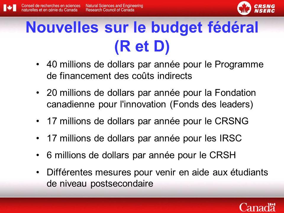 Budget du CRSNG 2006-2007 (en millions de $) Total: 902 $ Découverte 390 $ - 43,2 % Innovation 172 $ - 19,0 % Gens 300 $ - 33,2 % Administration 41 $ - 4,5%