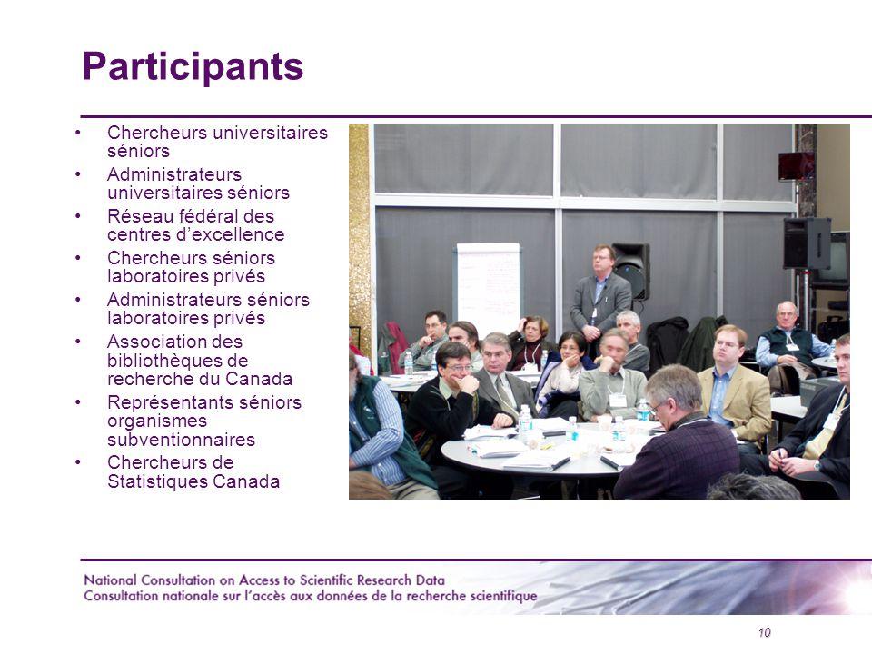 10 Participants Chercheurs universitaires séniors Administrateurs universitaires séniors Réseau fédéral des centres d'excellence Chercheurs séniors laboratoires privés Administrateurs séniors laboratoires privés Association des bibliothèques de recherche du Canada Représentants séniors organismes subventionnaires Chercheurs de Statistiques Canada
