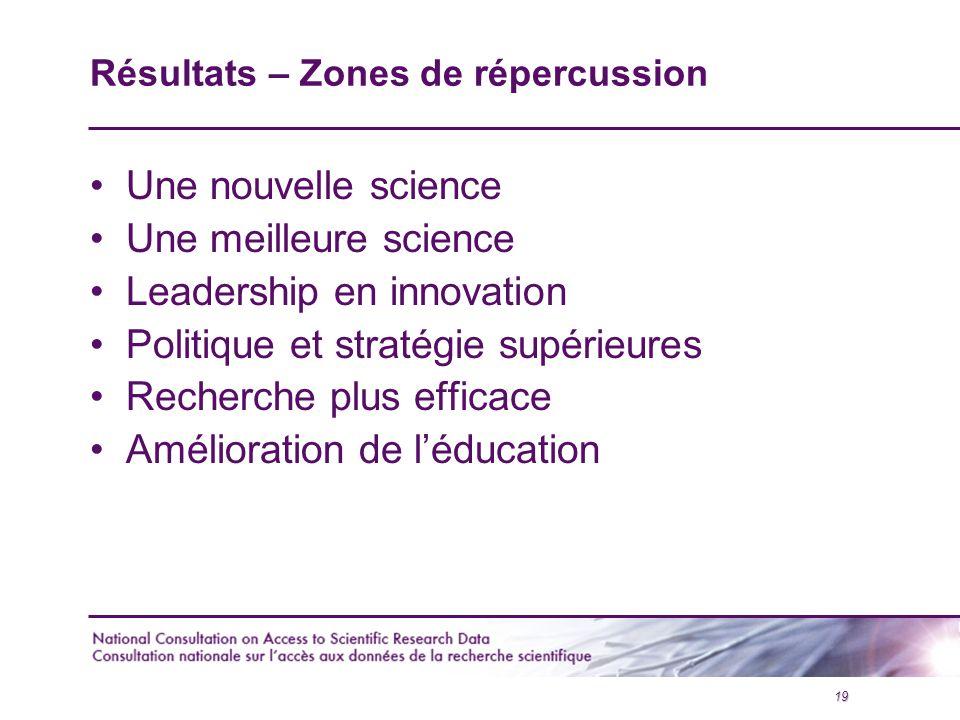 19 Résultats – Zones de répercussion Une nouvelle science Une meilleure science Leadership en innovation Politique et stratégie supérieures Recherche plus efficace Amélioration de l'éducation