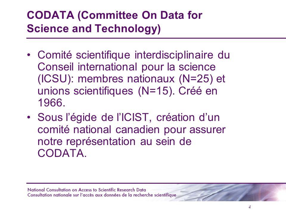 5 CODATA (suite) Principal objectif: promouvoir et encourager, entre autres, sur le plan international la gestion et l'utilisation des données de recherche dans tous les domaines de la science et de la technologie.