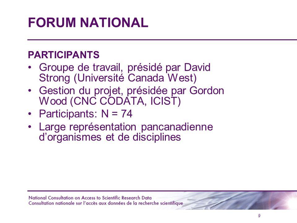 9 FORUM NATIONAL PARTICIPANTS Groupe de travail, présidé par David Strong (Université Canada West) Gestion du projet, présidée par Gordon Wood (CNC CODATA, ICIST) Participants: N = 74 Large représentation pancanadienne d'organismes et de disciplines