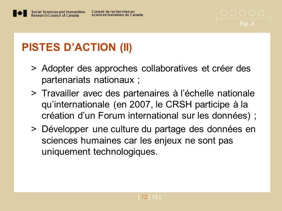 Social Sciences and Humanities Research Council of Canada Conseil de recherches en sciences humaines du Canada Fig. A | 12 | 12 | PISTES D'ACTION (II)