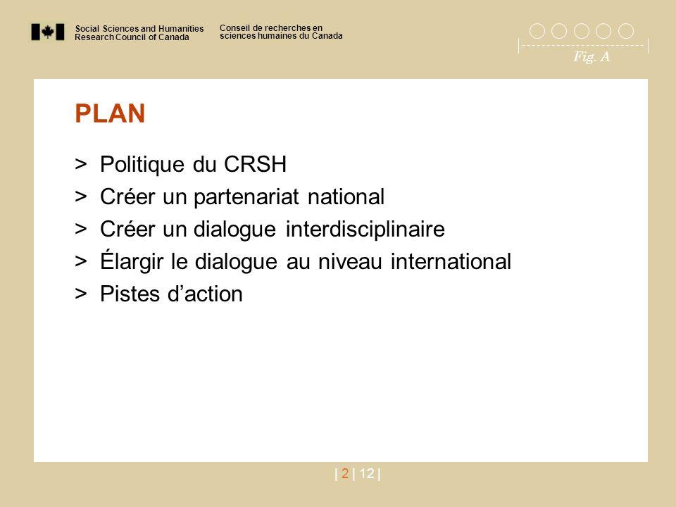 Social Sciences and Humanities Research Council of Canada Conseil de recherches en sciences humaines du Canada Fig. A | 2 | 12 | PLAN >Politique du CR