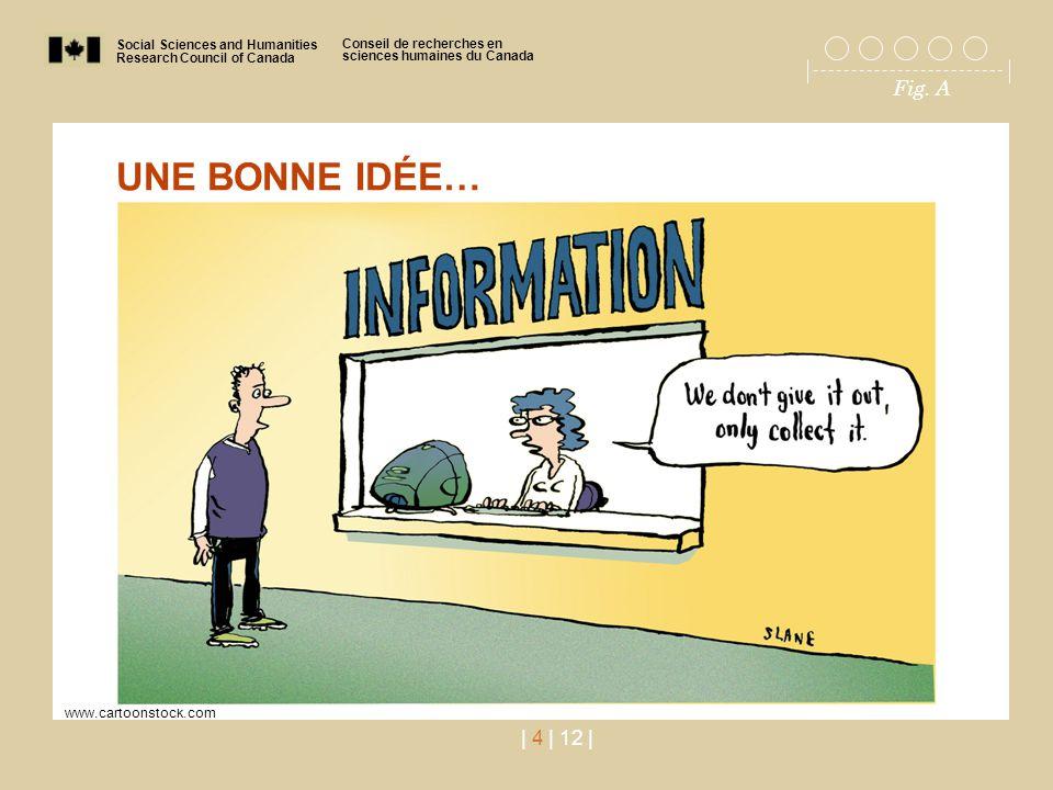 Social Sciences and Humanities Research Council of Canada Conseil de recherches en sciences humaines du Canada Fig. A | 4 | 12 | UNE BONNE IDÉE… www.c