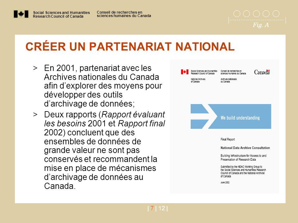 Social Sciences and Humanities Research Council of Canada Conseil de recherches en sciences humaines du Canada Fig. A | 7 | 12 | CRÉER UN PARTENARIAT