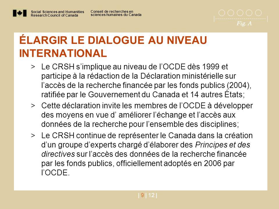 Social Sciences and Humanities Research Council of Canada Conseil de recherches en sciences humaines du Canada Fig. A | 9 | 12 | ÉLARGIR LE DIALOGUE A
