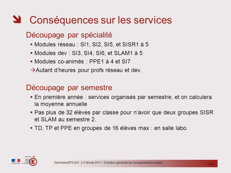  Conséquences sur les services Découpage par spécialité  Modules réseau : SI1, SI2, SI5, et SISR1 à 5  Modules dev : SI3, SI4, SI6, et SLAM1 à 5 