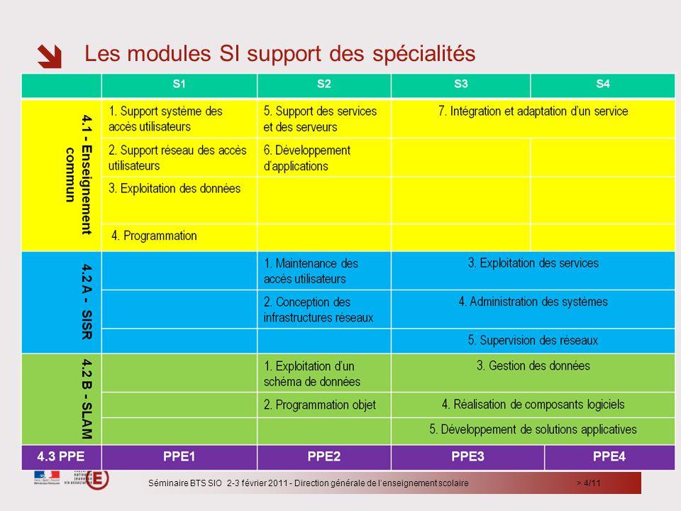 Bilan global des heures hebdomadaires Semestre 1  4 modules SI, dont 2 réseau SI1 et SI2, et deux dev SI3 et SI4  10 h de cours, 3h de TP et 3h de TD pour ces 4 modules  20 heures élèves : 16h (modules SI) + 4h (PPE1) = 20h  30 heures prof : 10h (cours) + 2x6h(TD/TP) + 2x4h (PPE1)  15 heures prof par spécialité dev ou réseau  18h de service / spécialité : 6,25 (cours) + 6,75 (TD/TP) + 5 (PPE1) = 18h coefficientées  36 h de service pour le semestre1 Séminaire BTS SIO 2-3 février 2011 - Direction générale de l'enseignement scolaire > 5/22