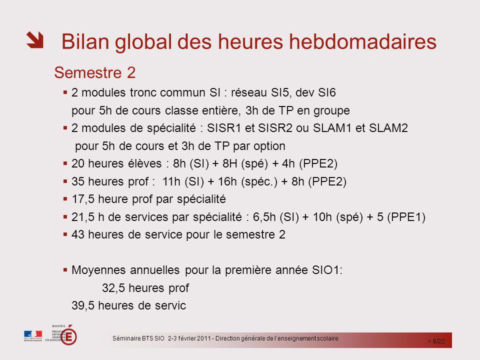 Bilan global des heures hebdomadaires Semestre 2  2 modules tronc commun SI : réseau SI5, dev SI6 pour 5h de cours classe entière, 3h de TP en grou
