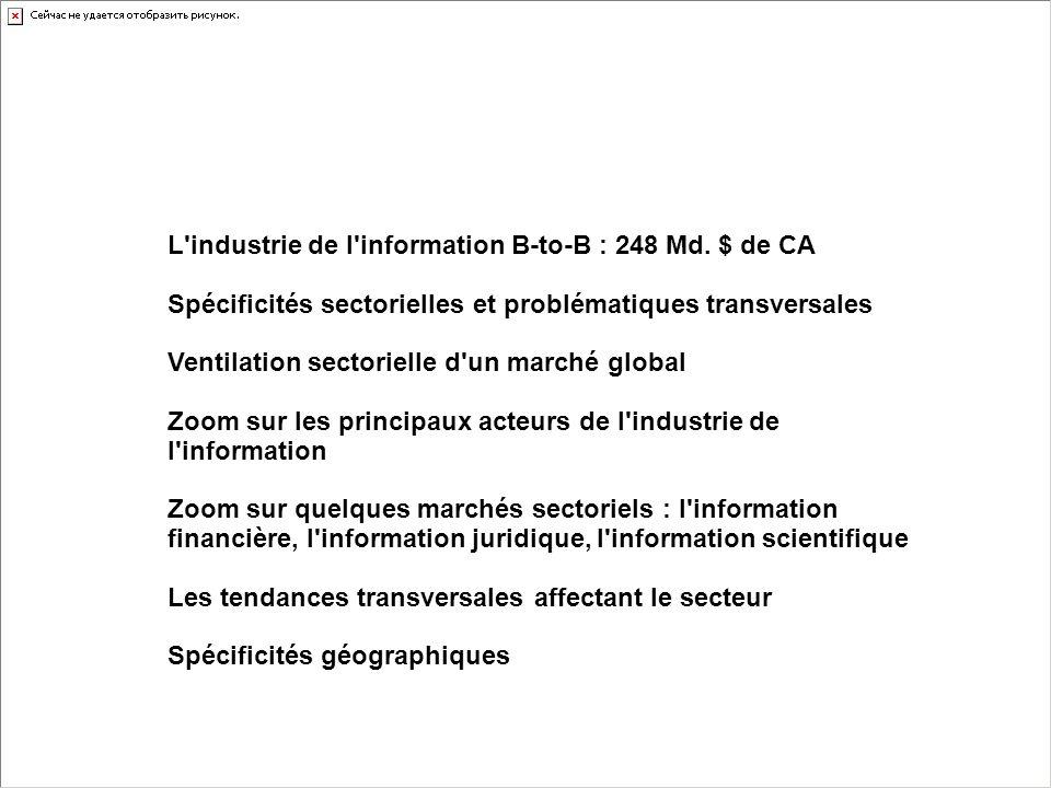 Sommaire L industrie de l information B-to-B : 248 Md.