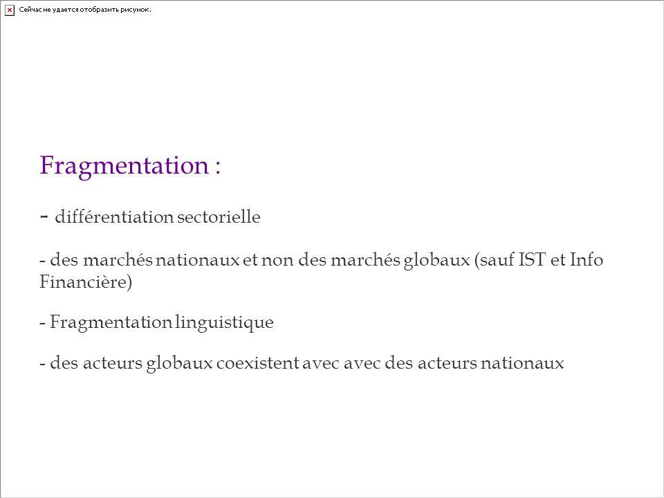 Fragmentation et unité de l industrie de l information Fragmentation : - différentiation sectorielle - des marchés nationaux et non des marchés globaux (sauf IST et Info Financière) - Fragmentation linguistique - des acteurs globaux coexistent avec avec des acteurs nationaux