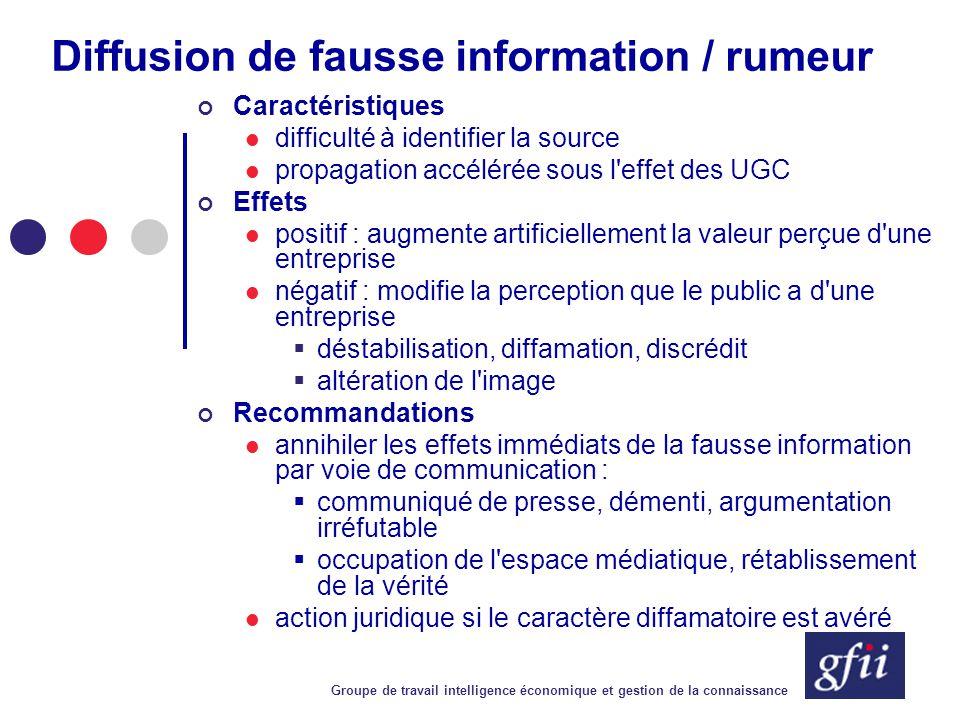 Groupe de travail intelligence économique et gestion de la connaissance Diffusion de fausse information / rumeur Caractéristiques difficulté à identif