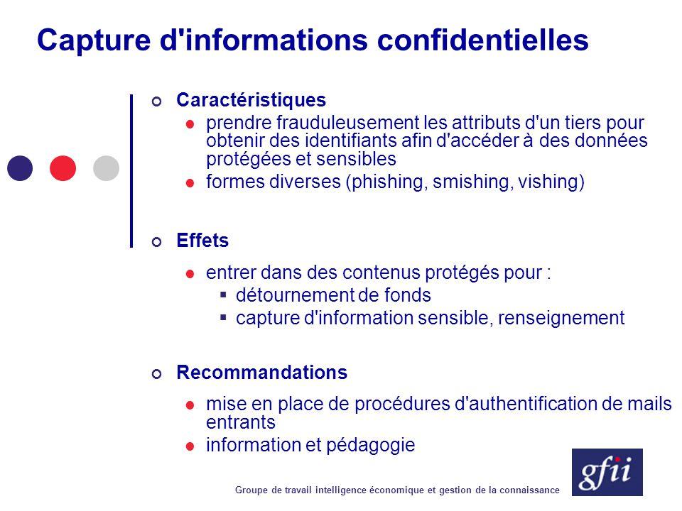 Groupe de travail intelligence économique et gestion de la connaissance Capture d'informations confidentielles Caractéristiques prendre frauduleusemen