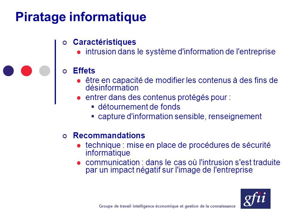 Groupe de travail intelligence économique et gestion de la connaissance Piratage informatique Caractéristiques intrusion dans le système d'information