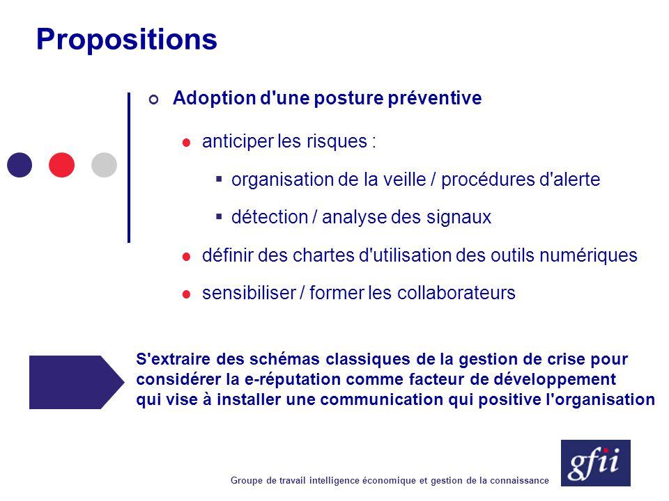 Groupe de travail intelligence économique et gestion de la connaissance Propositions Adoption d'une posture préventive anticiper les risques :  organ
