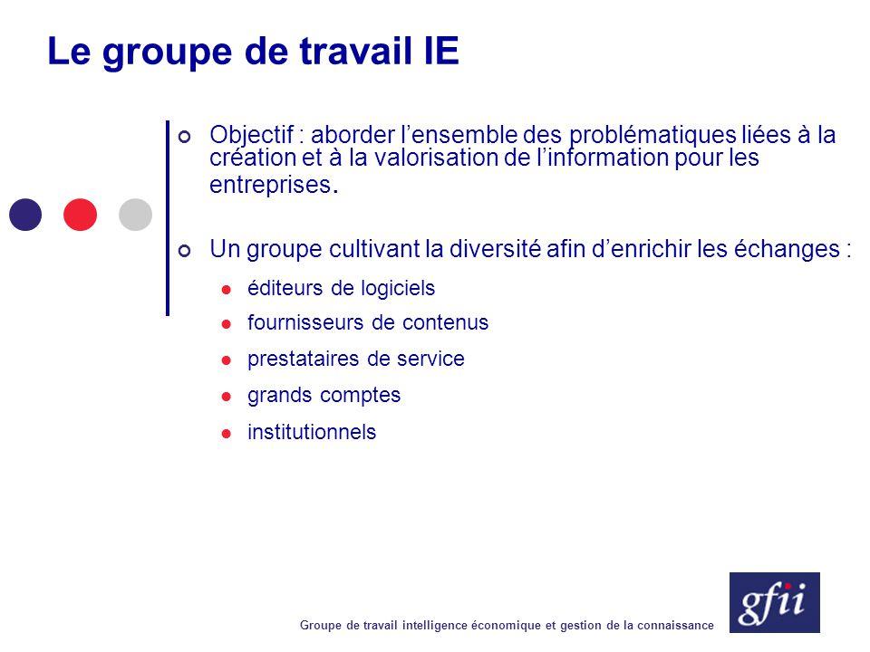 Groupe de travail intelligence économique et gestion de la connaissance Le groupe de travail IE Objectif : aborder l'ensemble des problématiques liées
