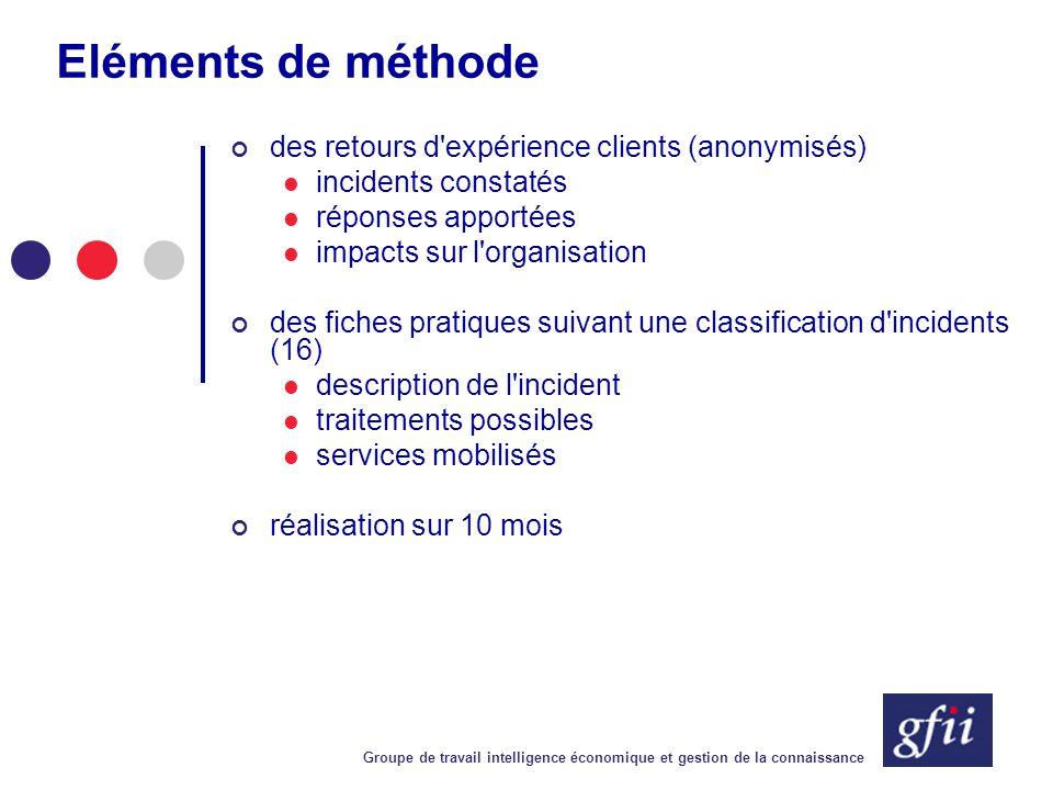 Groupe de travail intelligence économique et gestion de la connaissance Eléments de méthode des retours d'expérience clients (anonymisés) incidents co